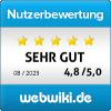 Bewertungen zu twinline-shop.de