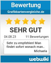 Bewertungen zu grafikkartenvergleiche.de