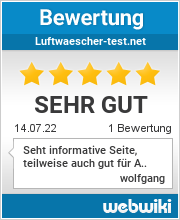 Bewertungen zu luftwaescher-test.net