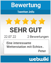 Bewertungen zu 1wetter.info