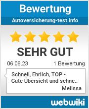 Bewertungen zu autoversicherung-test.info