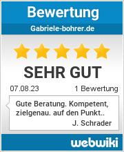 Bewertungen zu gabriele-bohrer.de