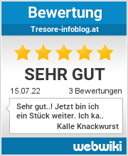 Bewertungen zu tresore-infoblog.at